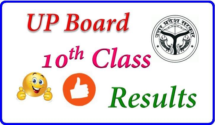 UP Board 10th Result 2017