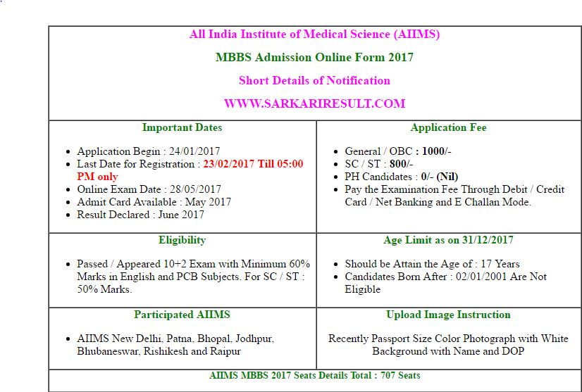AIIMS MBBS Counseling Letter, Schedule 2017