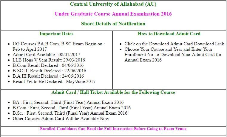 Allahabad University Short Details of Notification