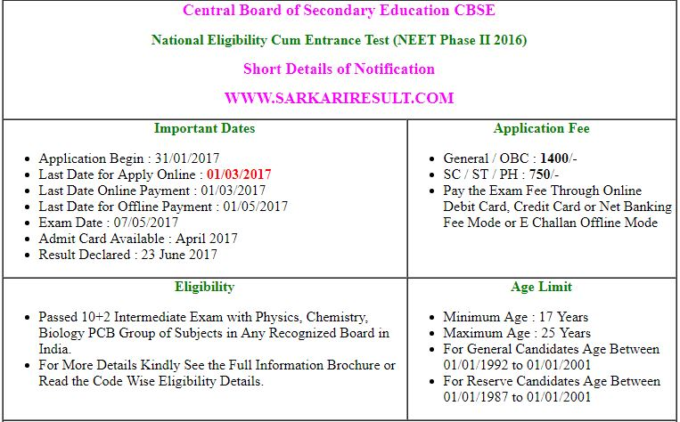 CBSE NEET 2017 Intrance Exam Eligibility